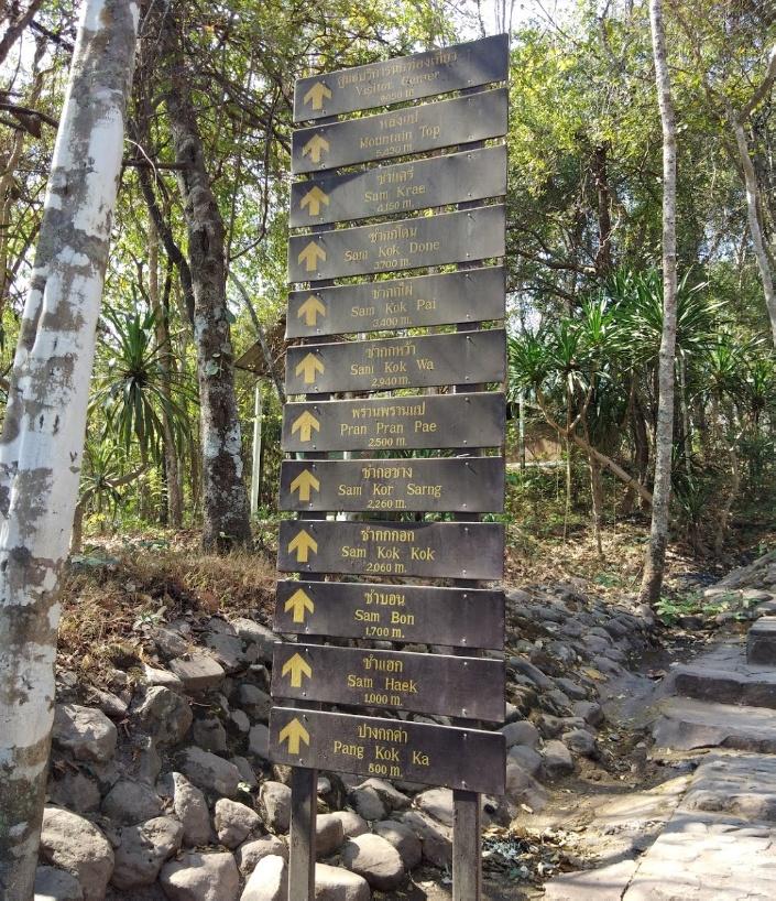 Указатели в Phu Kradueng